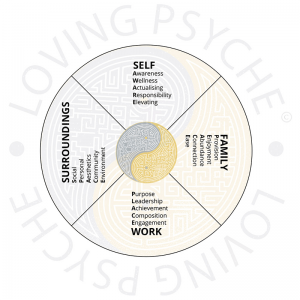 mandala-of-coaching-final